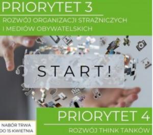 PROO Priorytet 3 oraz PROO Priorytet 4 2020!